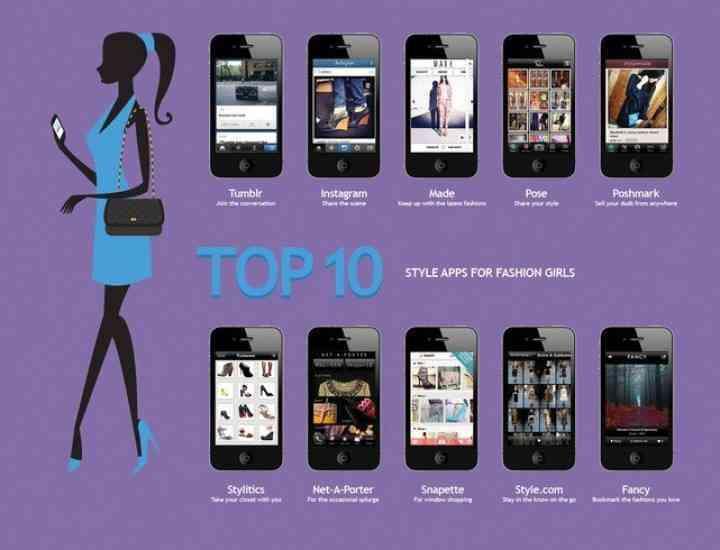 Topul celor mai bune aplicații fashion pentru telefon