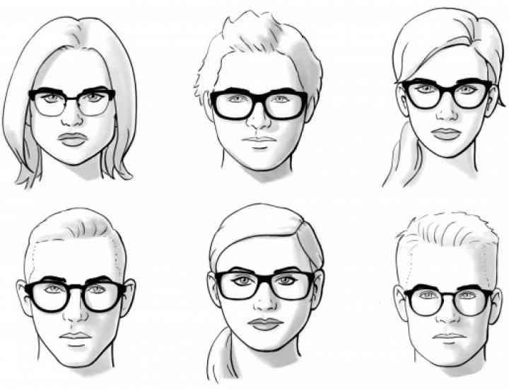 Ce tip de ochelari ți se potrivesc în funcție de forma feței